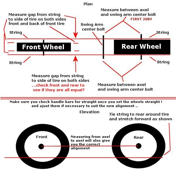 F3 SSSA wheel alignment question - CBR Forum - Enthusiast