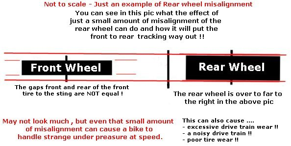 Wheel Alignment - done at home - CBR Forum - Enthusiast forums for Honda CBR Owners